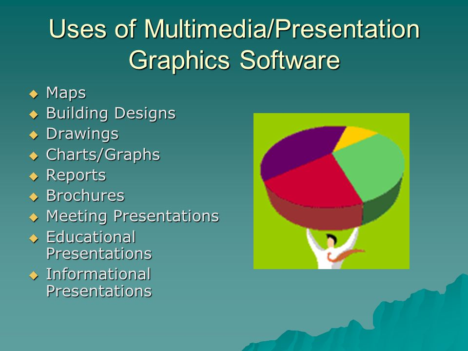 Uses of Multimedia/Presentation Graphics Software
