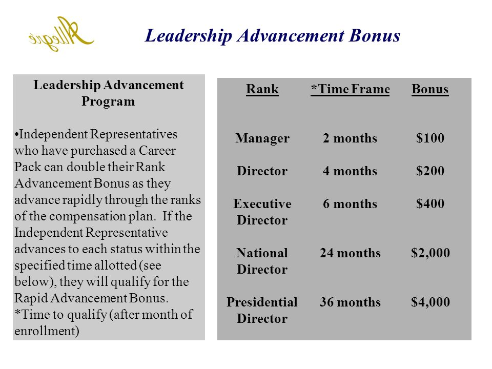 Knowing the Terms Leadership Advancement Bonus