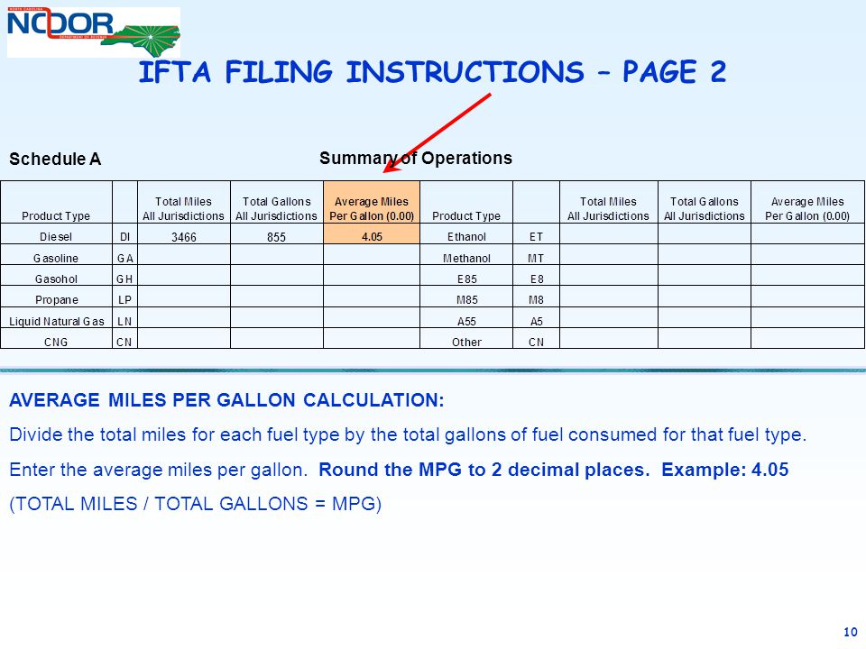 IFTA FILING INSTRUCTIONS – PAGE 2