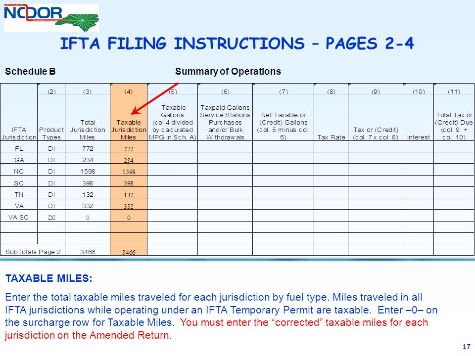 Completing an ifta tax return ppt video online download.