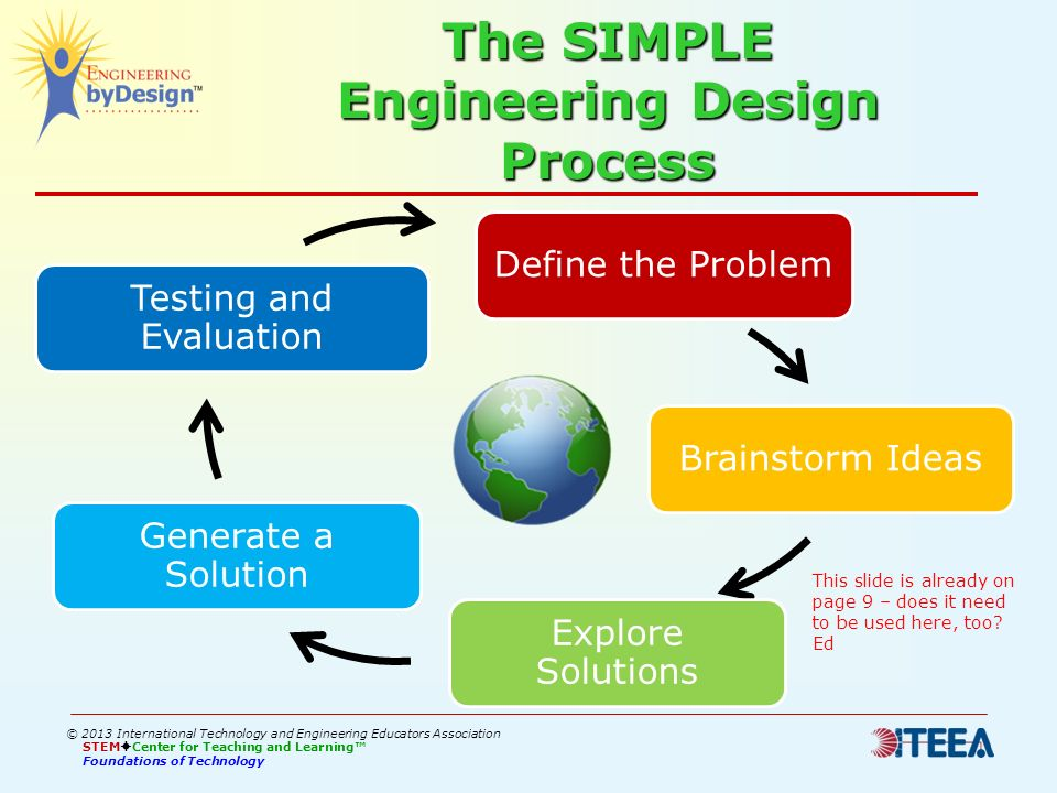 The SIMPLE Engineering Design Process