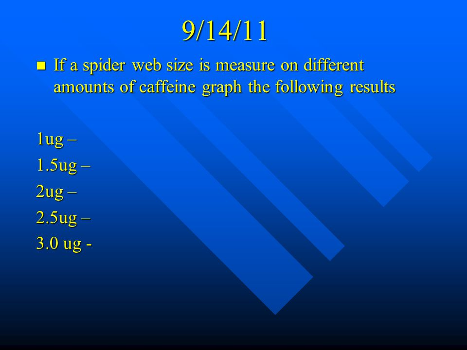 9/14/11 If a spider web size is measure on different amounts of caffeine graph the following results.