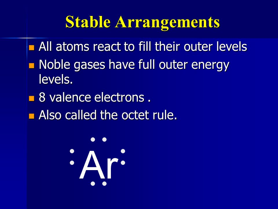 Ar Stable Arrangements All atoms react to fill their outer levels