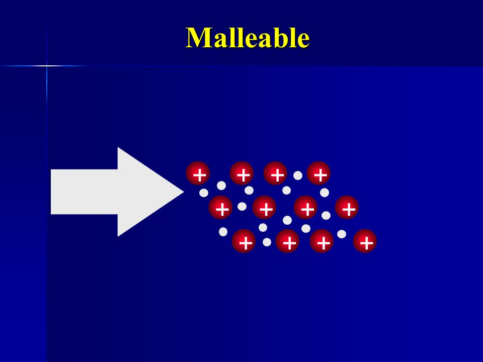 Malleable +