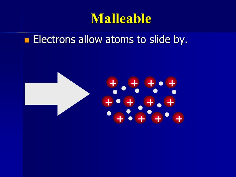 Malleable Electrons allow atoms to slide by