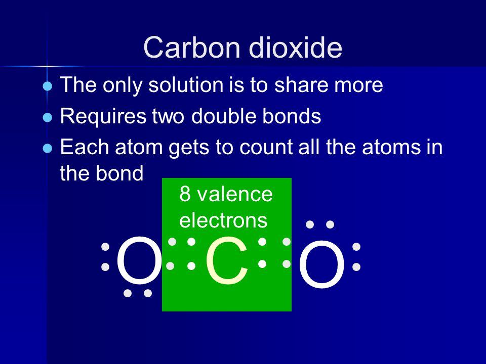 O C O Carbon dioxide The only solution is to share more