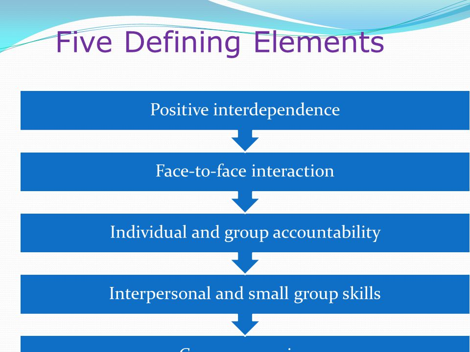 Five Defining Elements