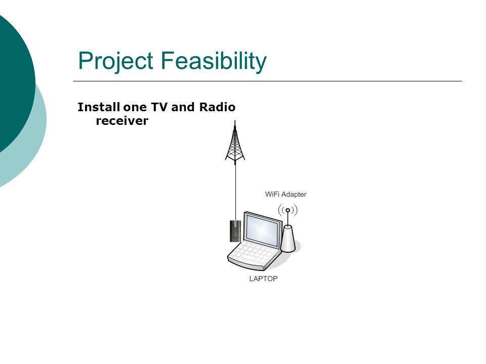 Project Feasibility Install one TV and Radio receiver