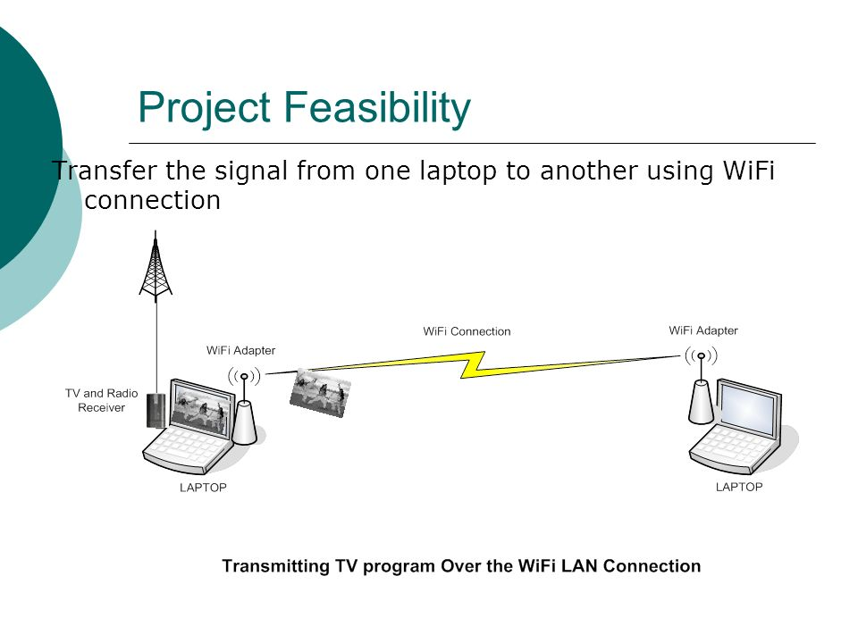 Project Feasibility Transfer the signal from one laptop to another using WiFi connection