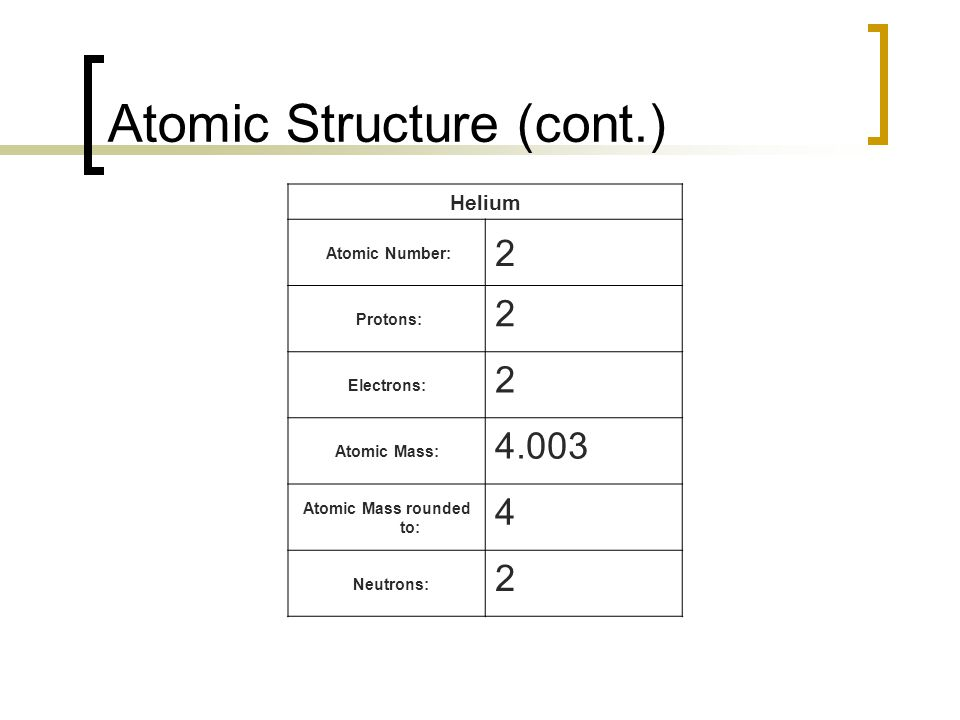 The atom and the periodic table ppt video online download 17 atomic structure urtaz Gallery