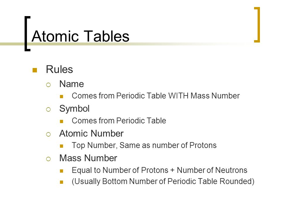 Atomic Tables Rules Name Symbol Atomic Number Mass Number