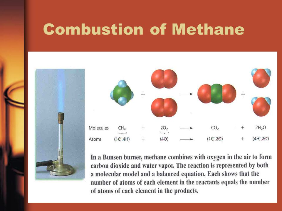 Combustion of Methane