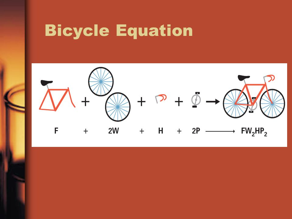 Bicycle Equation