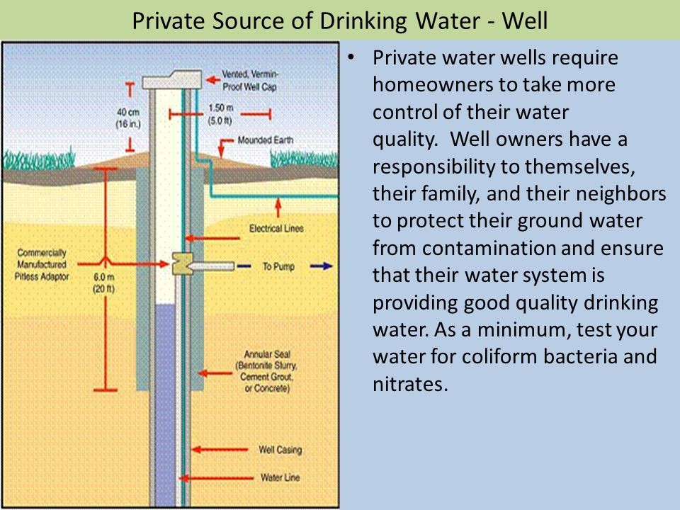 Private Source of Drinking Water - Well