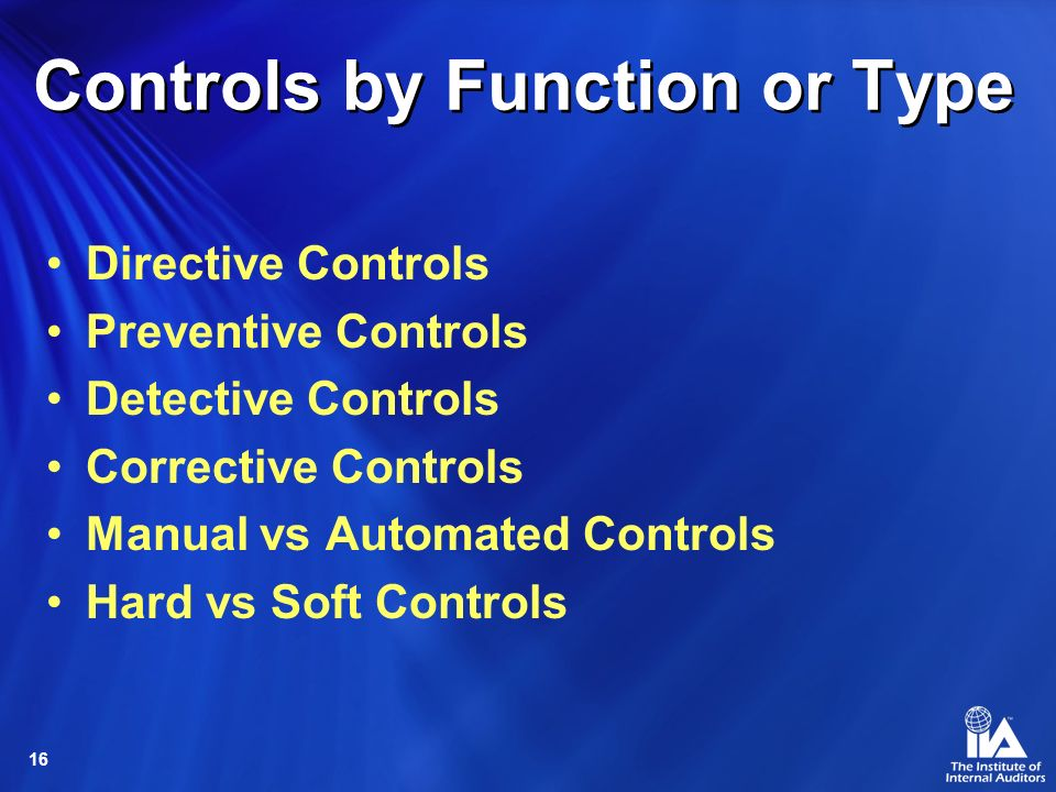 Controls by Function or Type