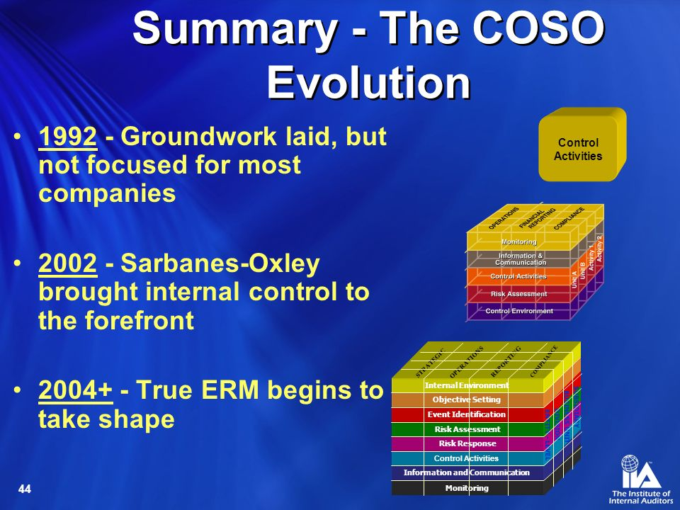 Summary - The COSO Evolution