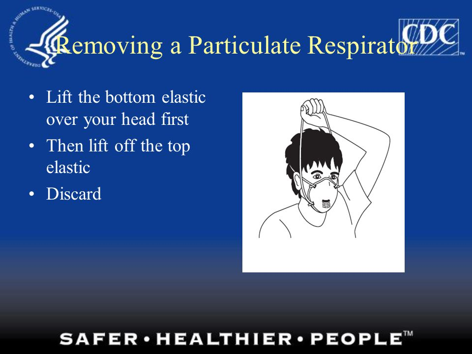 Removing a Particulate Respirator