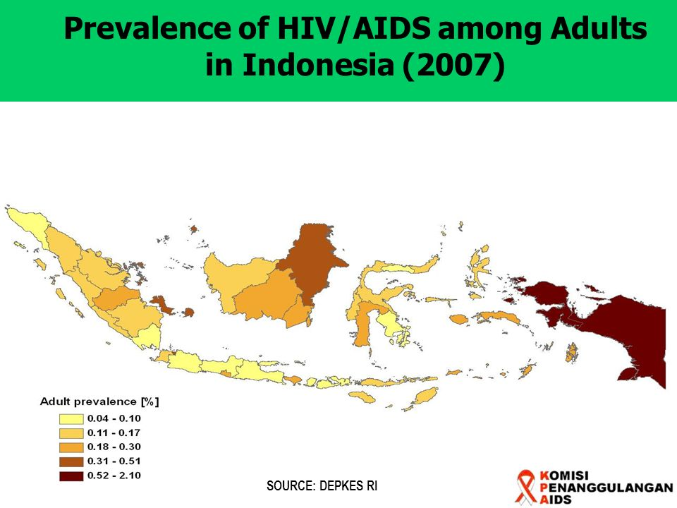 Prevalence of HIV/AIDS among Adults in Indonesia (2007)