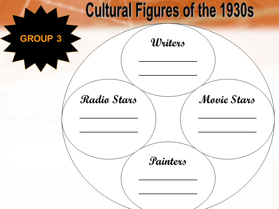 Cultural Figures of the 1930s