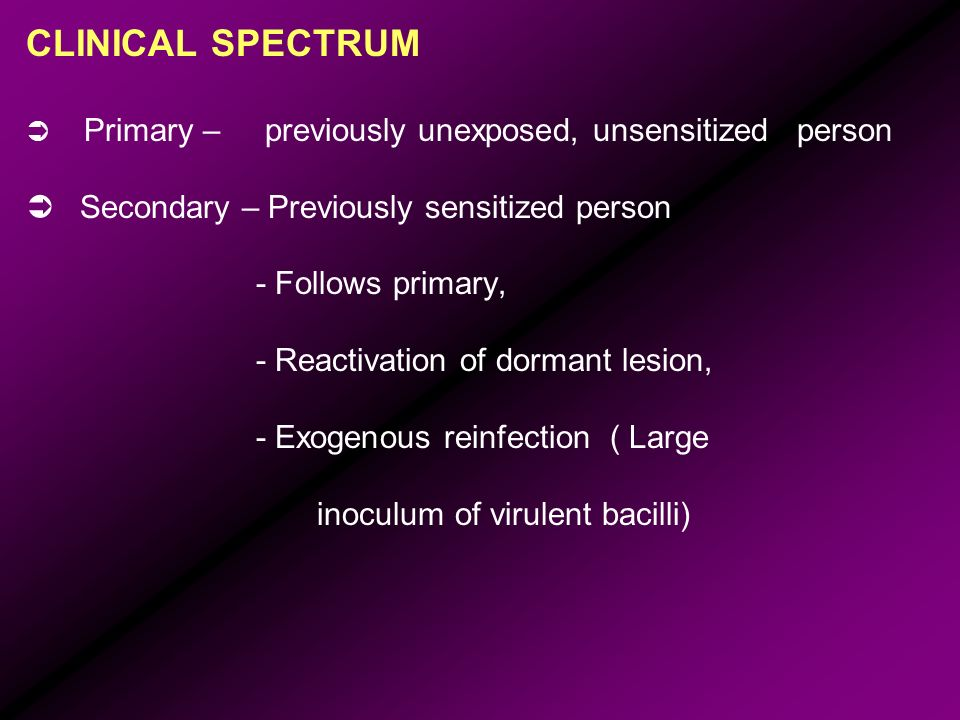 CLINICAL SPECTRUM Secondary – Previously sensitized person