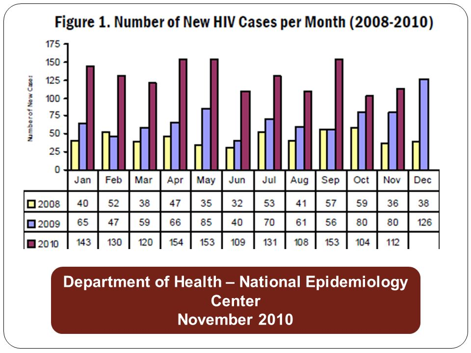 Department of Health – National Epidemiology Center