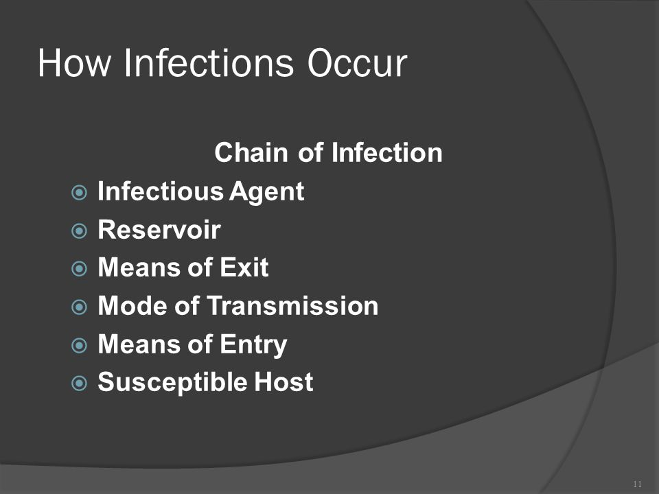How Infections Occur Chain of Infection Infectious Agent Reservoir
