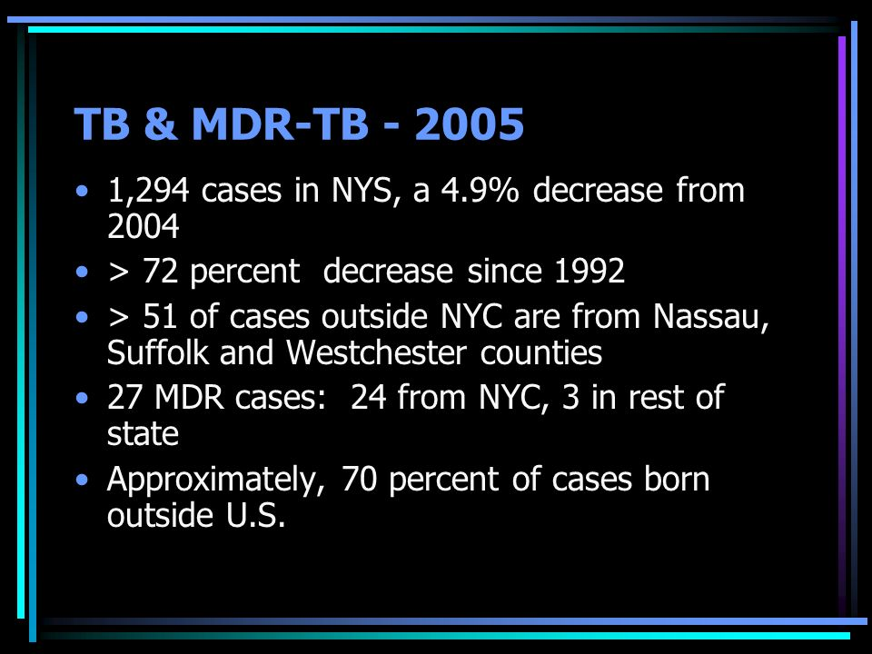 TB & MDR-TB - 2005 1,294 cases in NYS, a 4.9% decrease from 2004