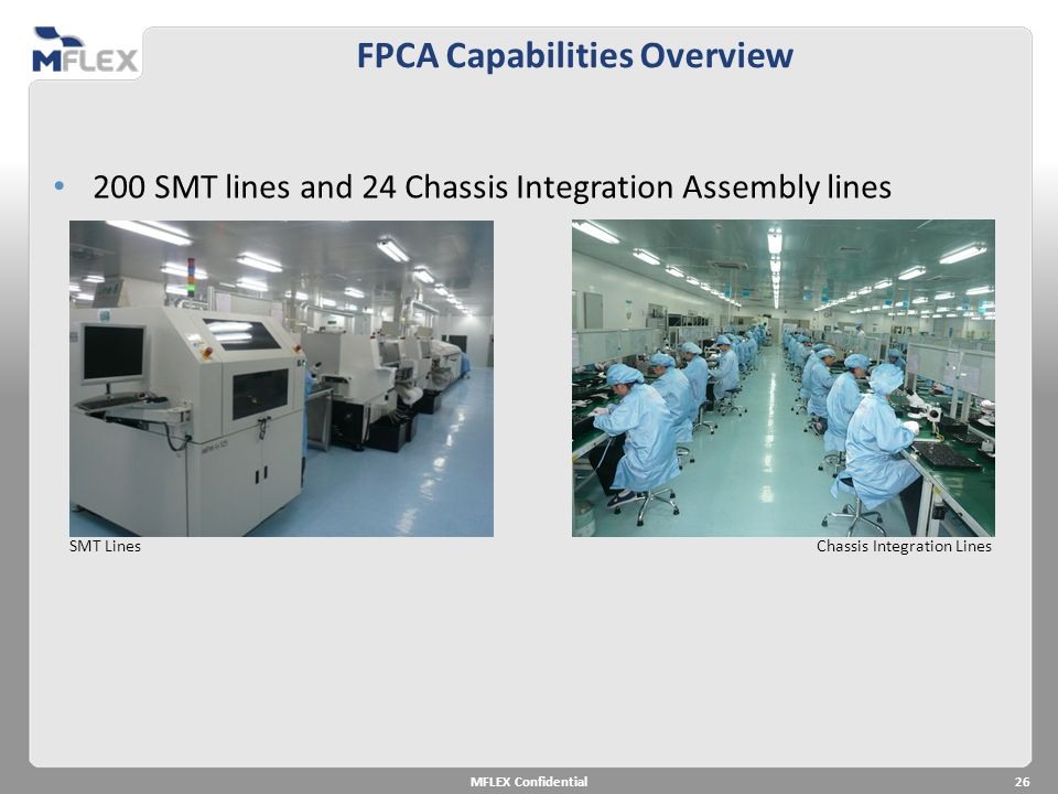 FPCA Capabilities Overview