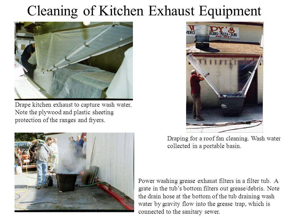 Cleaning of Kitchen Exhaust Equipment