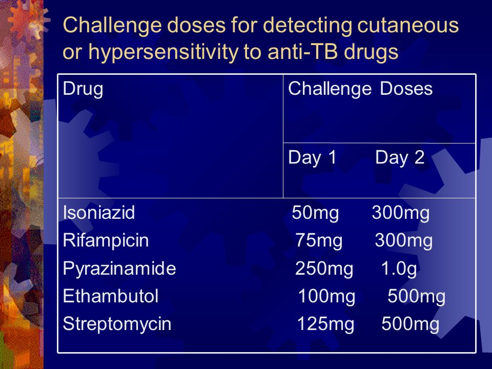 Challenge doses for detecting cutaneous or hypersensitivity to anti-TB drugs