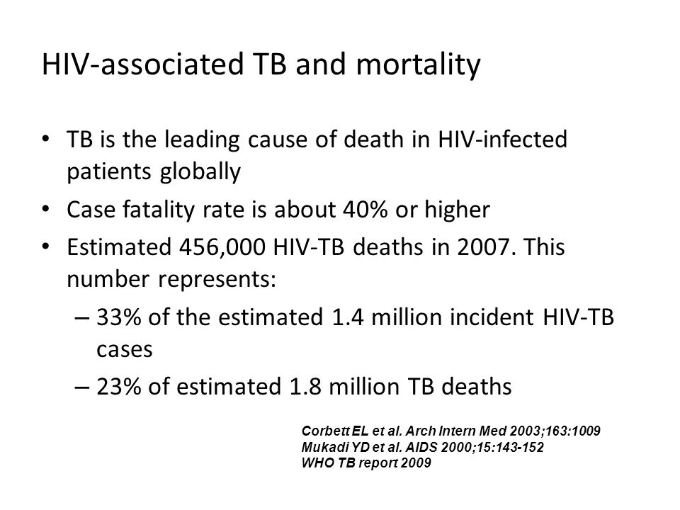 HIV-associated TB and mortality