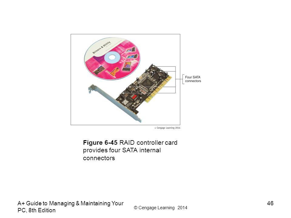 Figure 6-45 RAID controller card provides four SATA internal connectors