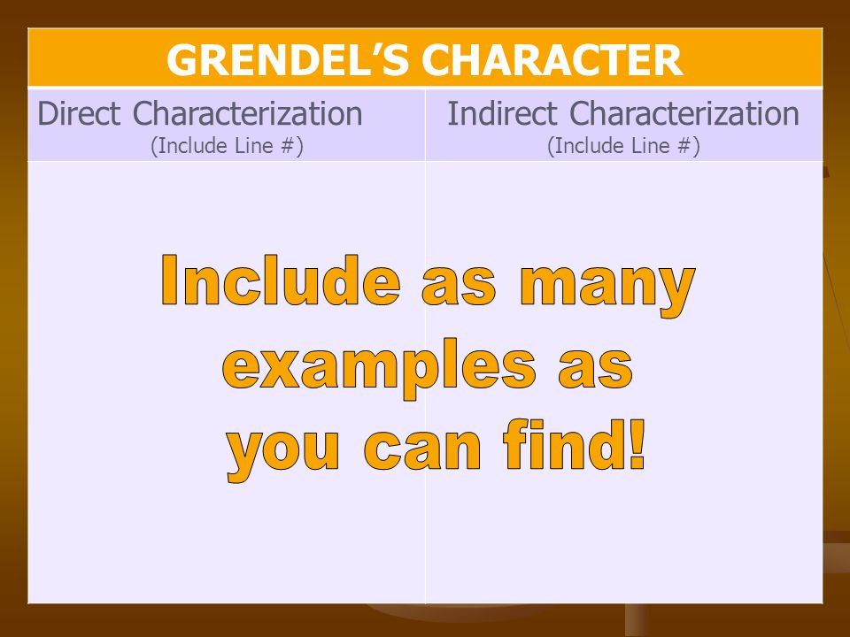 Indirect Characterization (Include Line #)