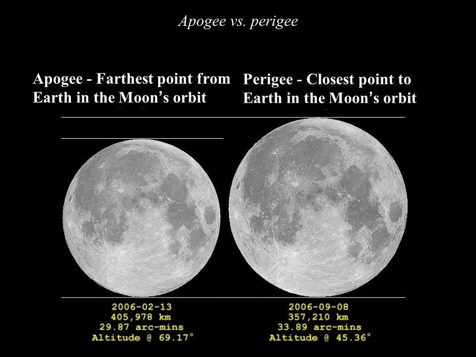 Apogee vs. perigee Perigee - Closest point to Earth in the Moon's orbit.