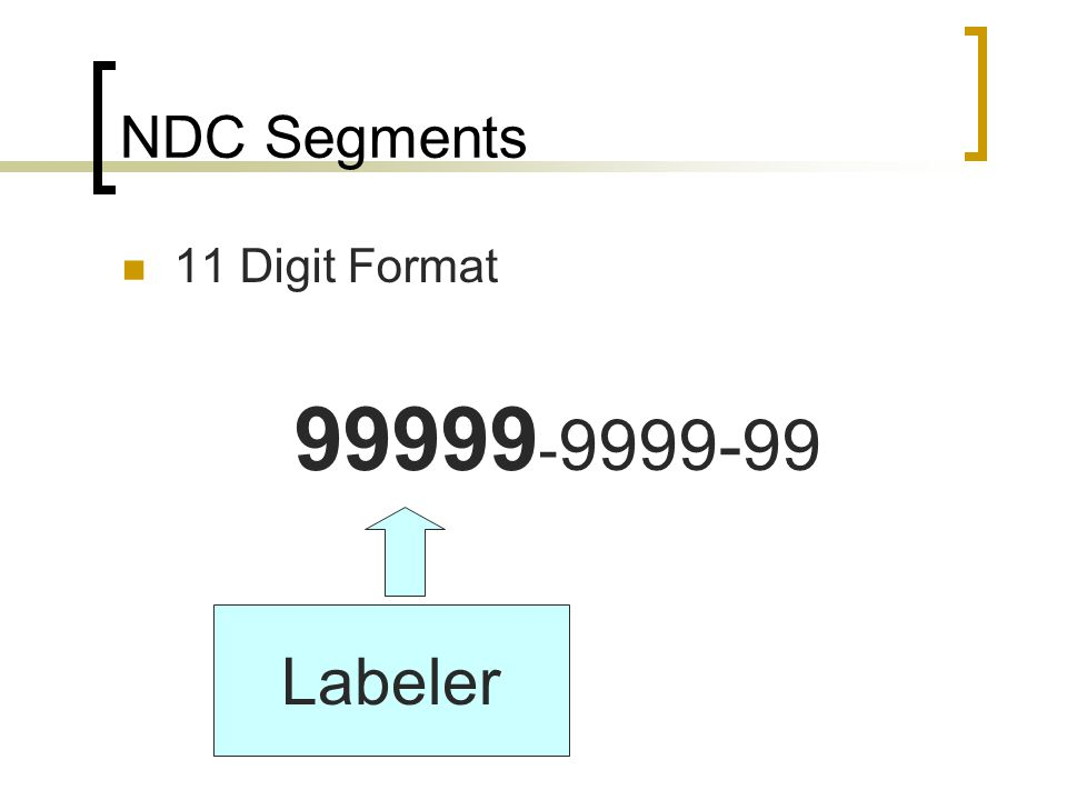 NDC Segments 11 Digit Format 99999-9999-99 Labeler