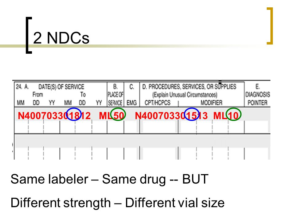 2 NDCs Same labeler – Same drug -- BUT