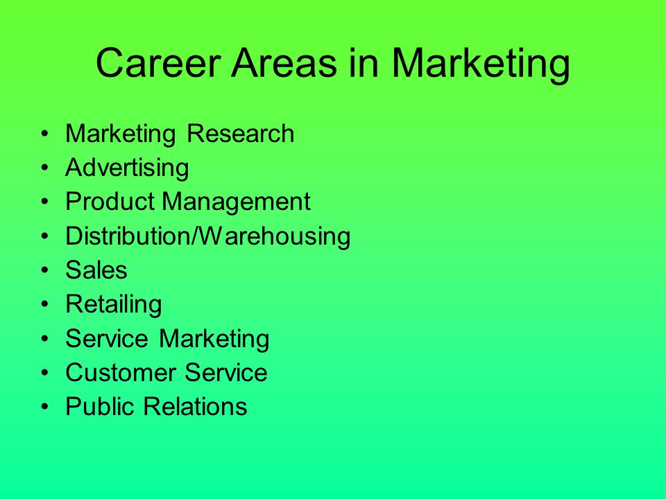 Career Areas in Marketing