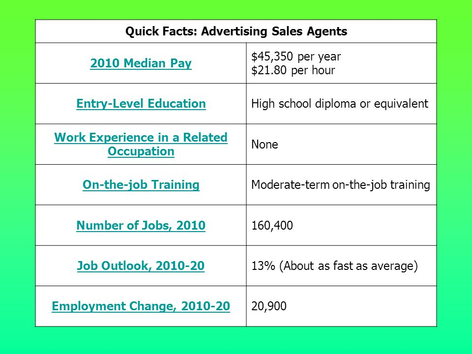 Quick Facts: Advertising Sales Agents 2010 Median Pay