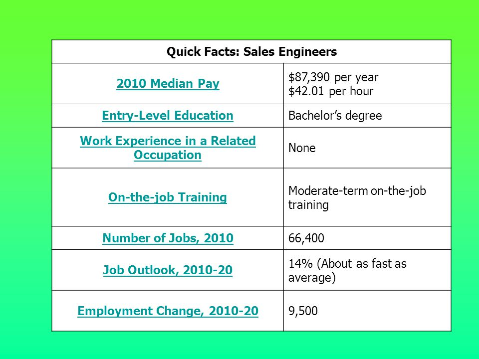 Quick Facts: Sales Engineers 2010 Median Pay