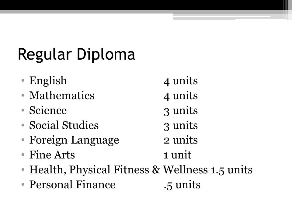 Regular Diploma English 4 units Mathematics 4 units Science 3 units