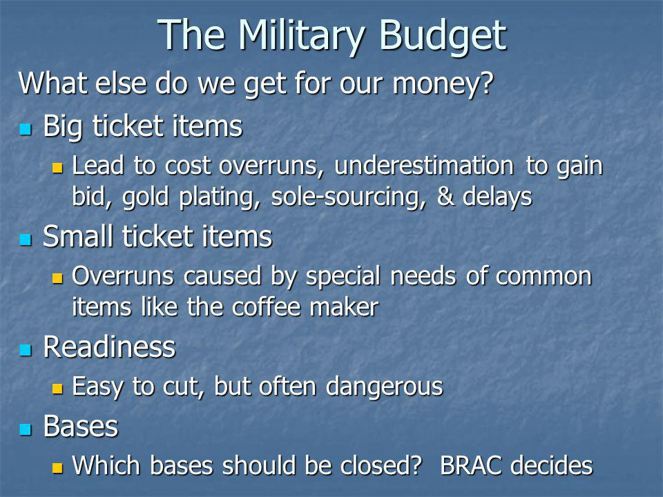 The Military Budget What else do we get for our money