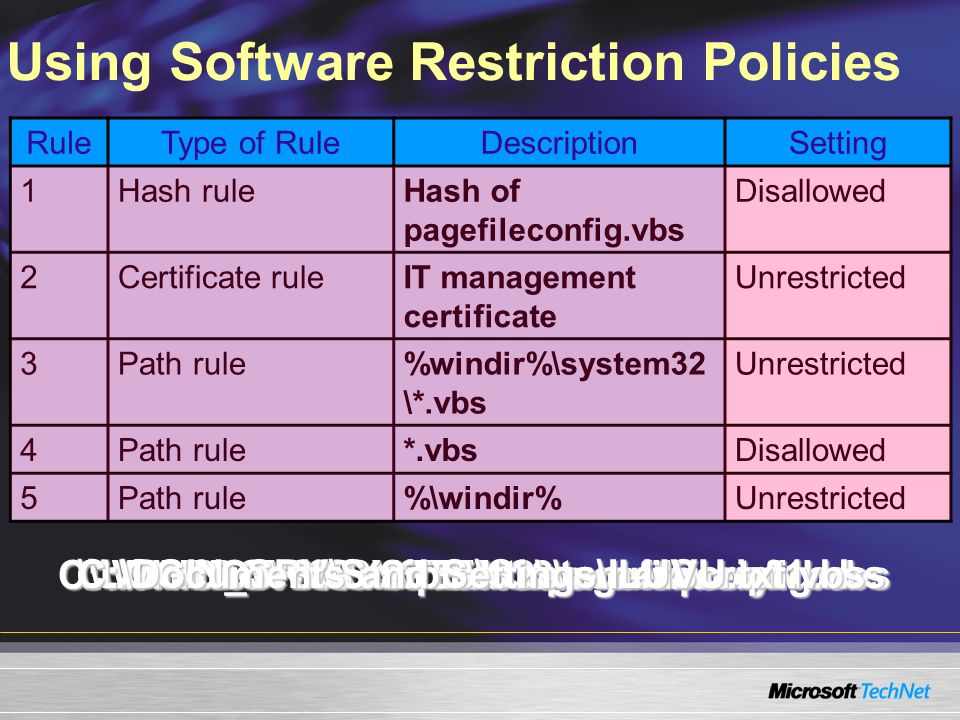 Using Software Restriction Policies