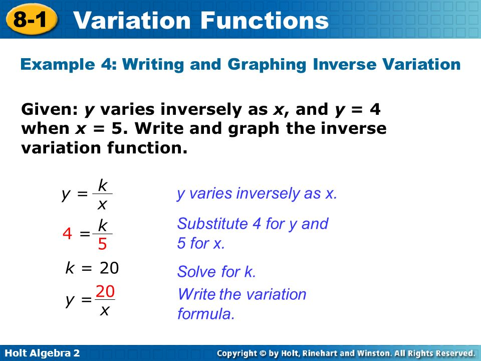 Example 4: Writing and Graphing Inverse Variation