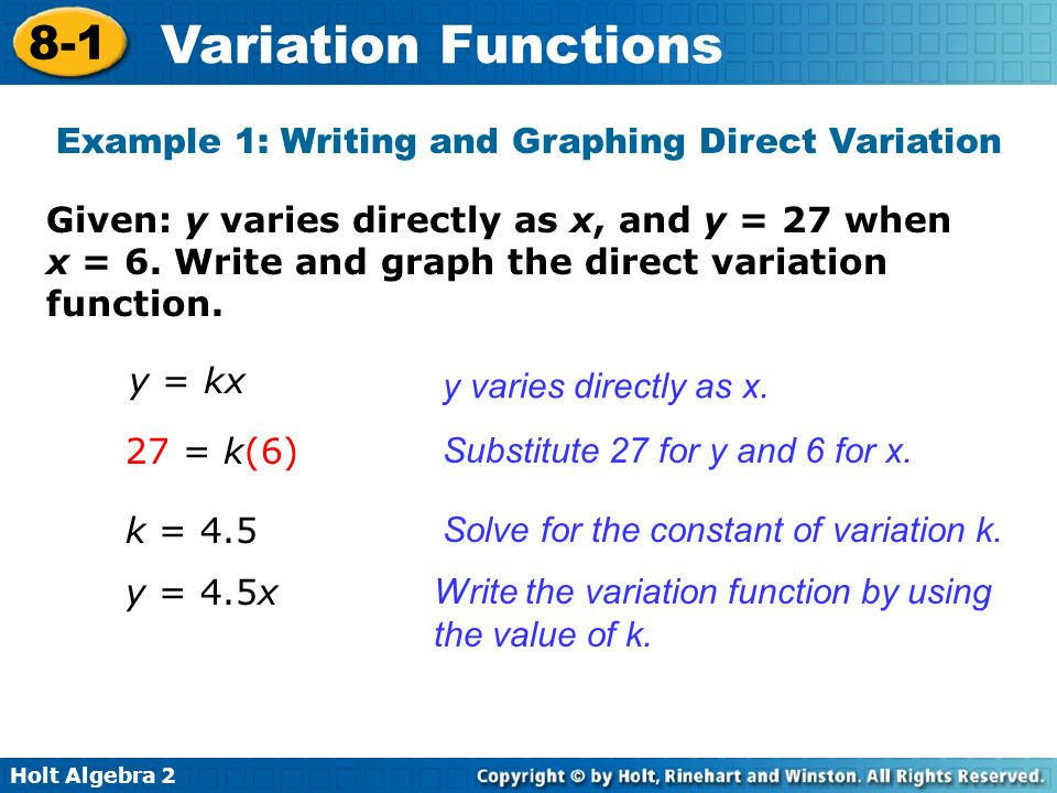 Example 1: Writing and Graphing Direct Variation