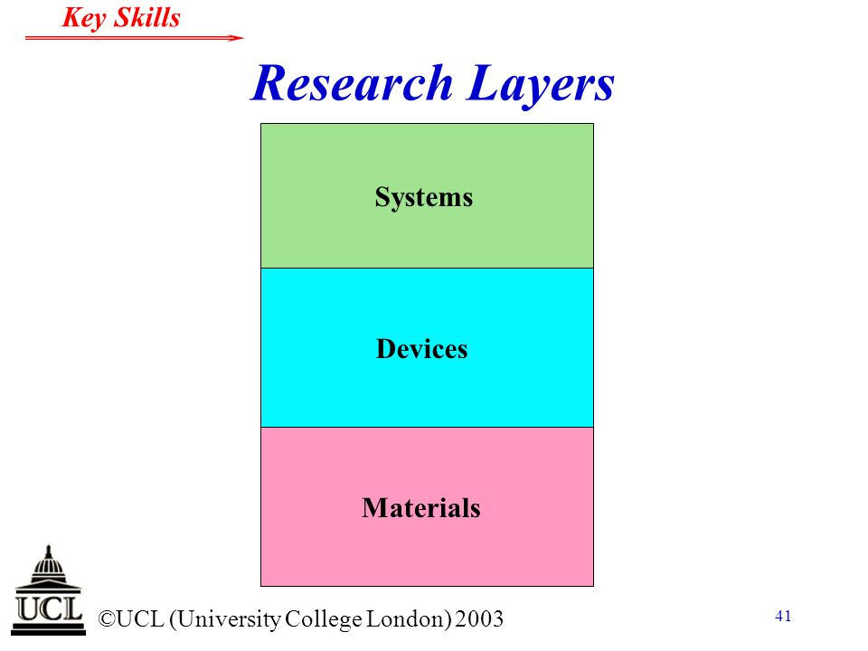 Research Layers Devices Systems Materials