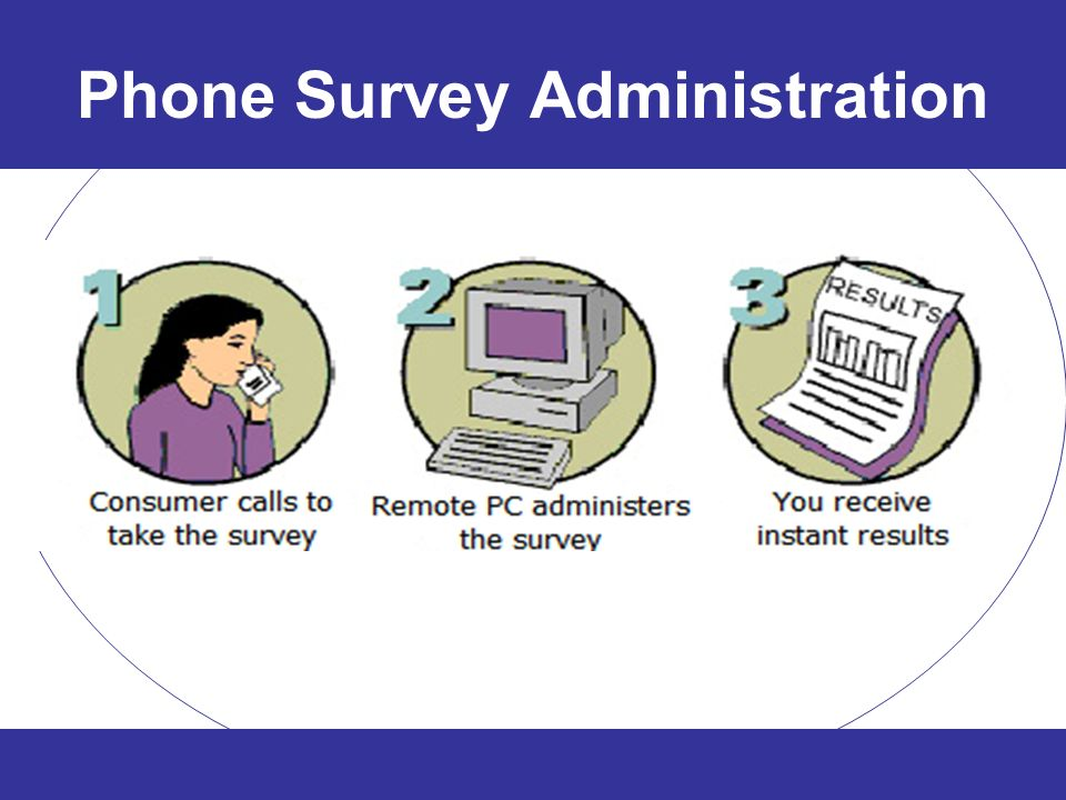 Phone Survey Administration
