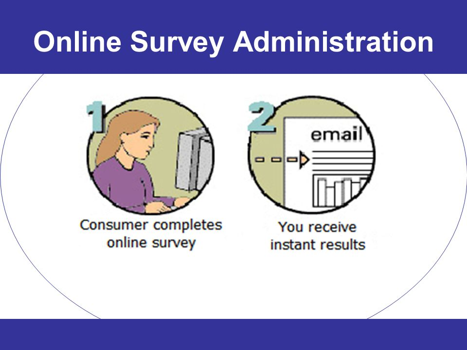 Online Survey Administration