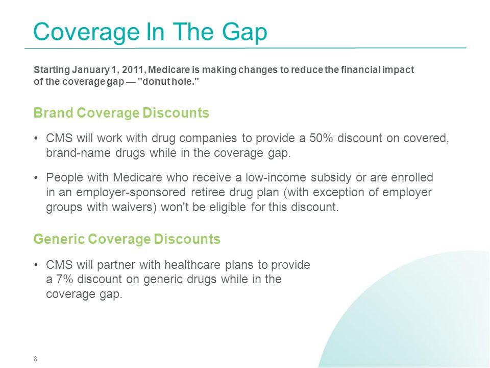 Coverage In The Gap Brand Coverage Discounts