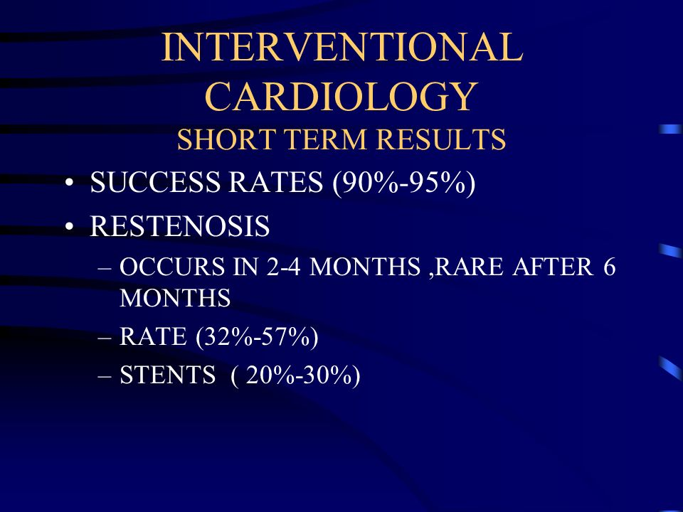 INTERVENTIONAL CARDIOLOGY SHORT TERM RESULTS