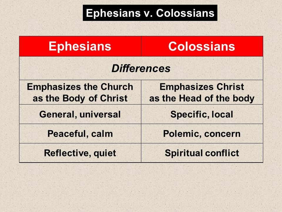 Ephesians v. Colossians